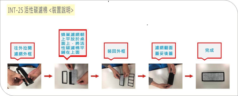 INT-25活性碳濾棉